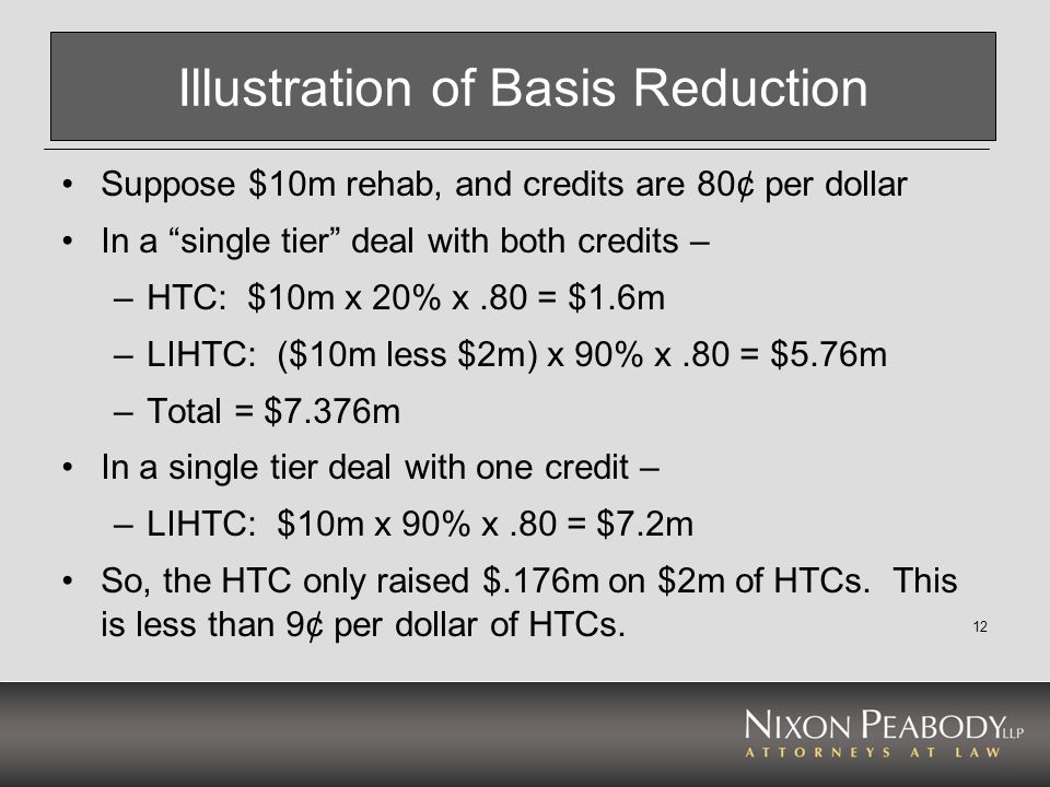 Illustration of Basis Reduction