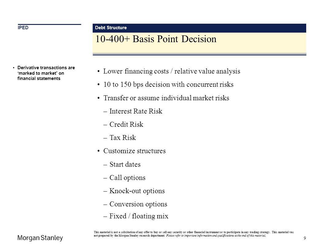 10-400+ Basis Point Decision