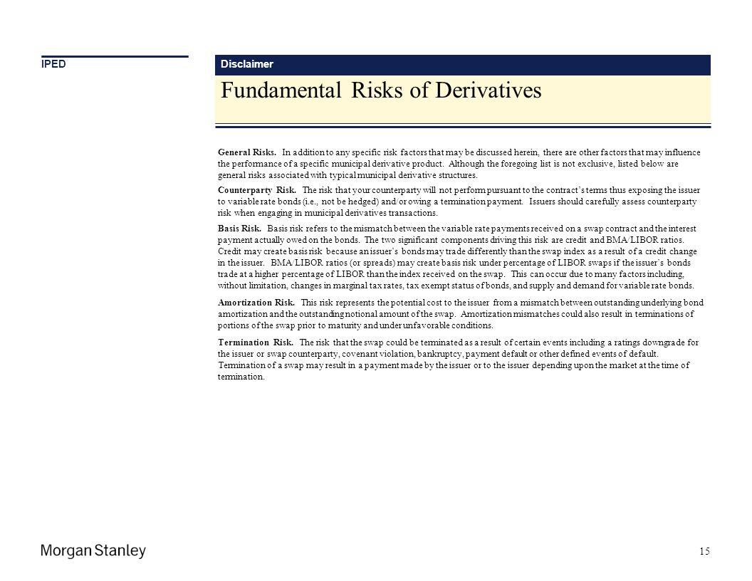 Fundamental Risks of Derivatives
