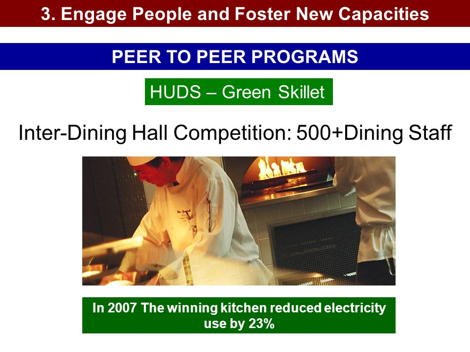 Inter-Dining Hall Competition: 500+Dining Staff