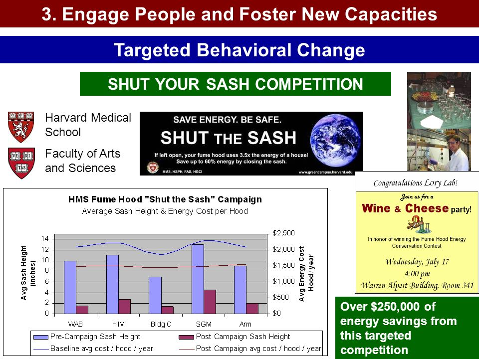 3. Engage People and Foster New Capacities Targeted Behavioral Change