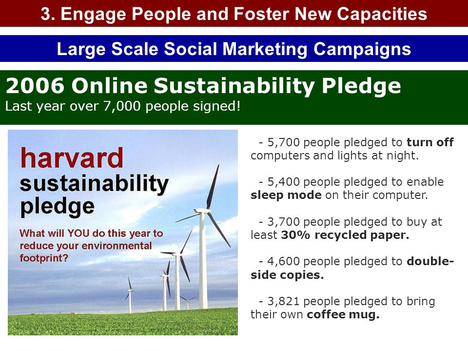 2006 Online Sustainability Pledge