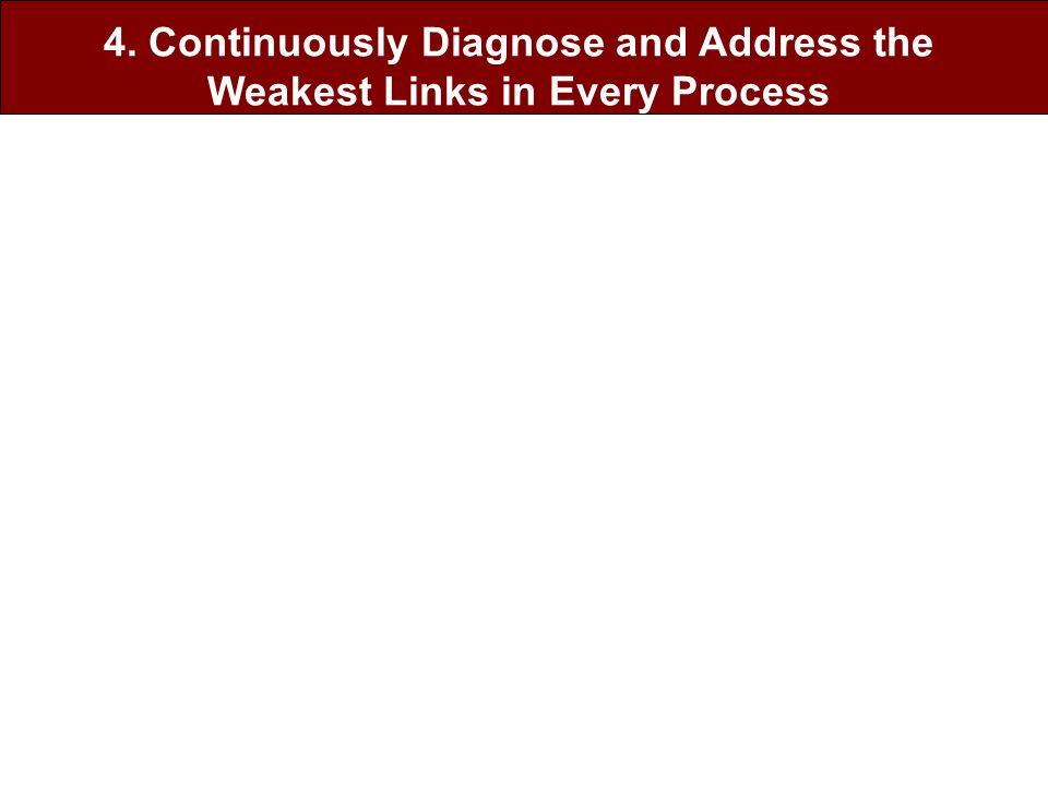 4. Continuously Diagnose and Address the