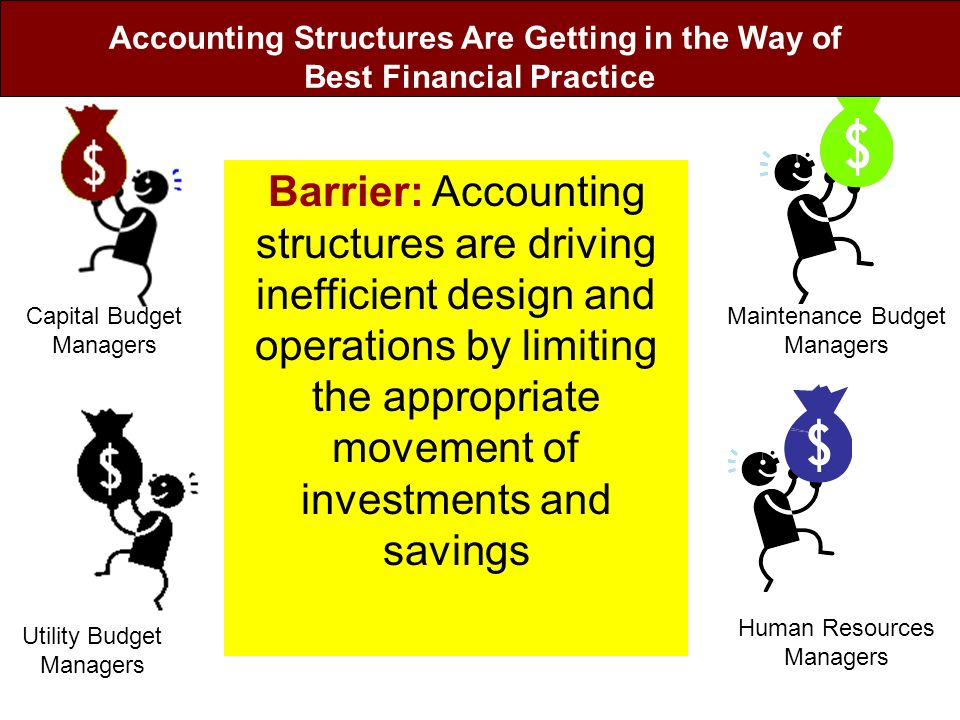 Accounting Structures Are Getting in the Way of