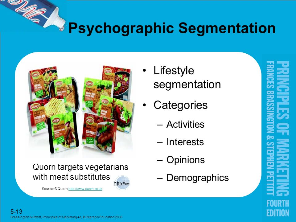the construct lifestyle in market segmentation Customer profiling  customer segmentation and customer profile analysis services, map production, and demographic consulting.