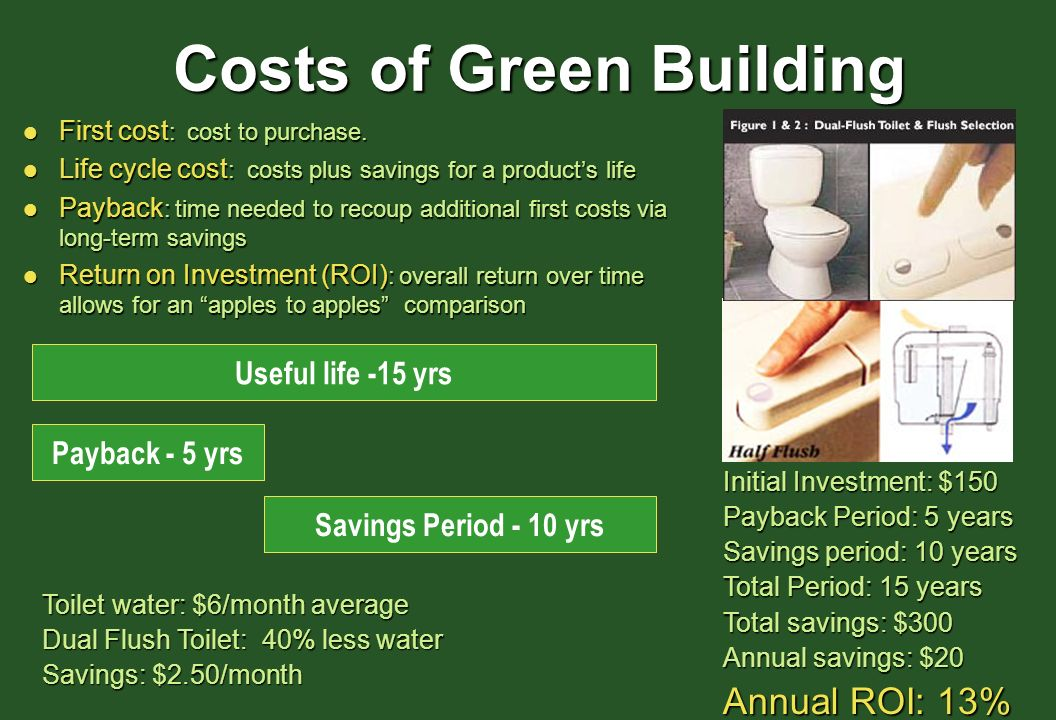 Costs of Green Building