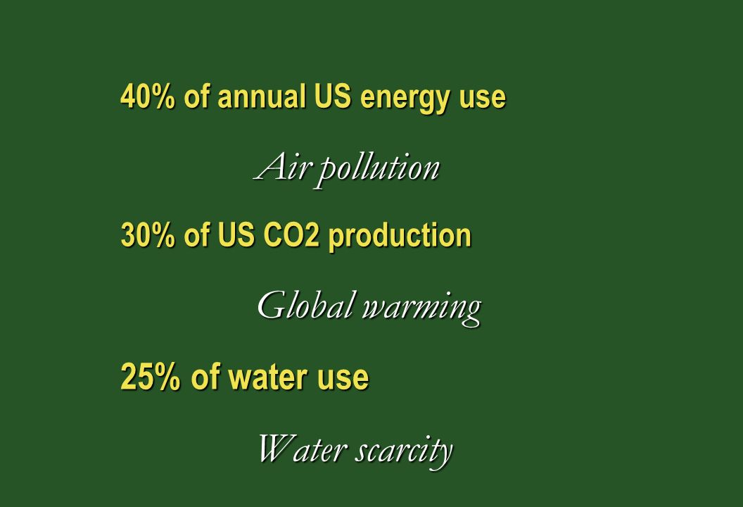 Air pollution Global warming 25% of water use Water scarcity