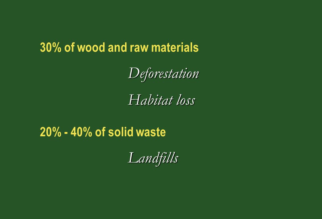 30% of wood and raw materials