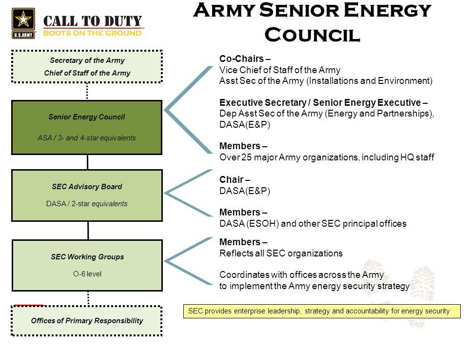 Army Senior Energy Council