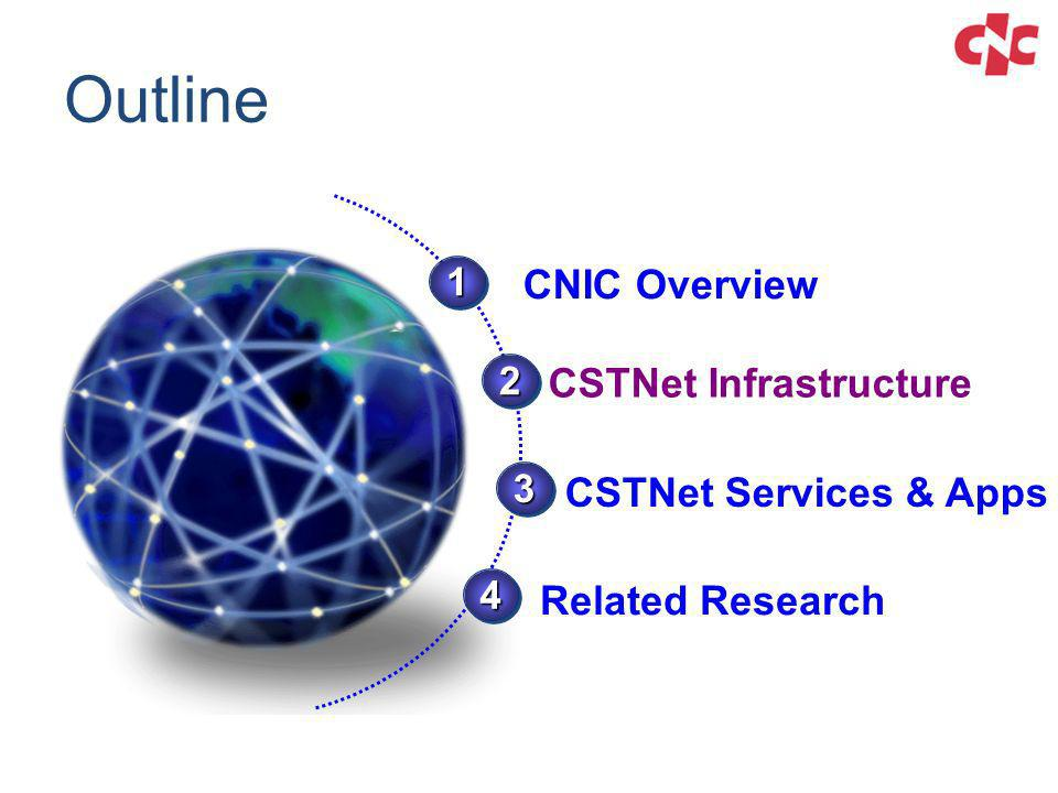 Outline CNIC Overview CSTNet Infrastructure CSTNet Services & Apps