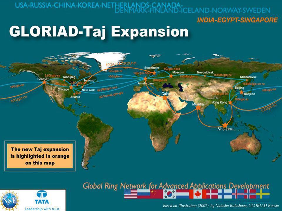 中美俄环球科教网络GLORIAD 16 GLORIAD-taj 香港-西雅图10G 新加坡