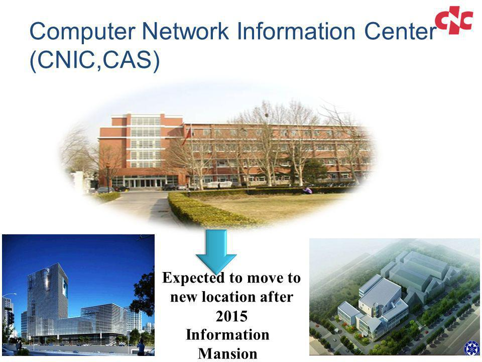 Computer Network Information Center (CNIC,CAS)
