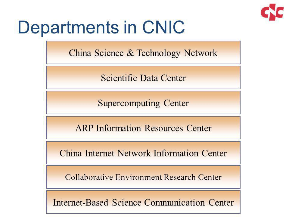 Departments in CNIC China Science & Technology Network