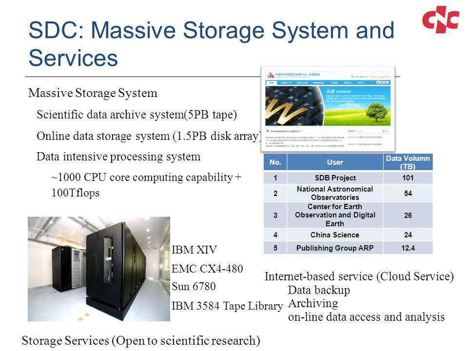 SDC: Massive Storage System and Services