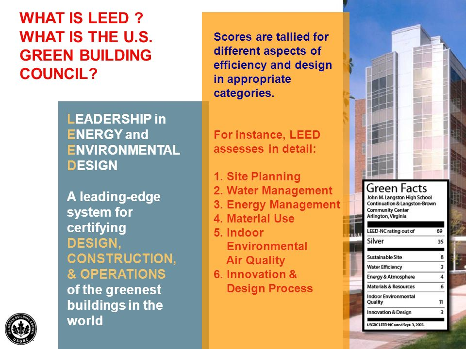 WHAT IS LEED WHAT IS THE U.S. GREEN BUILDING COUNCIL LEADERSHIP in