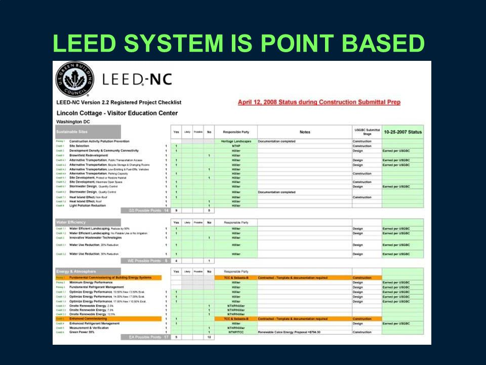LEED SYSTEM IS POINT BASED
