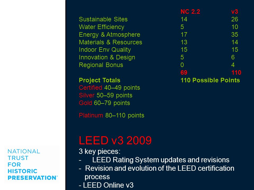 LEED v3 2009 3 key pieces: LEED Rating System updates and revisions