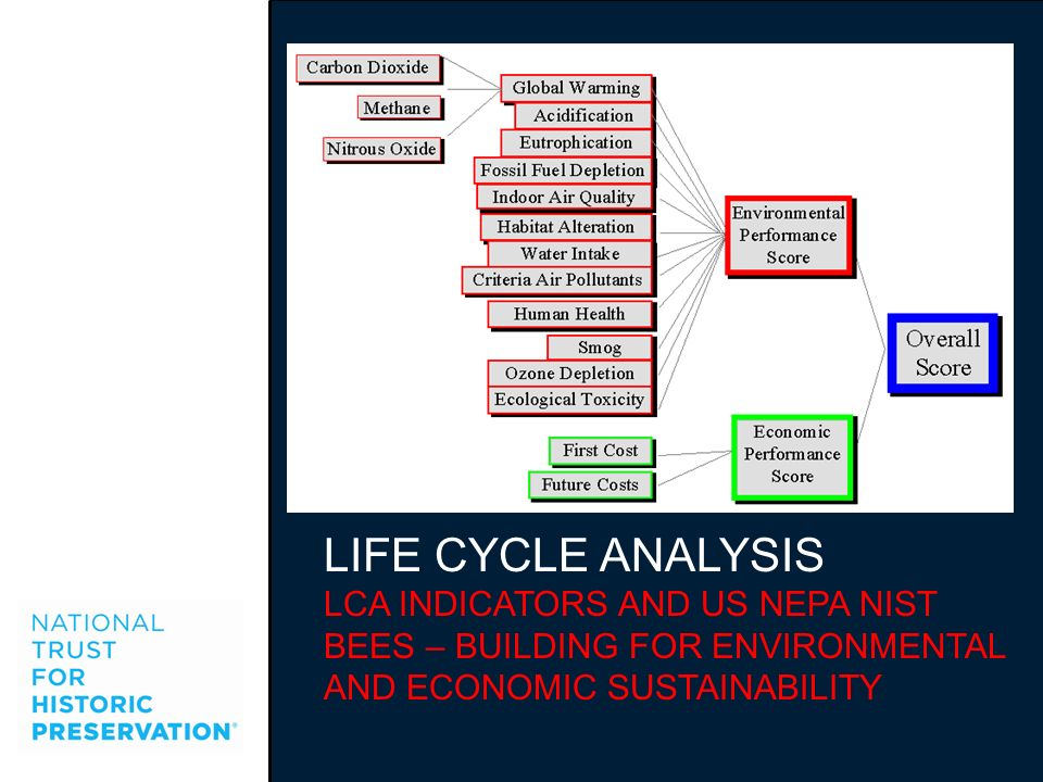 LIFE CYCLE ANALYSIS LCA INDICATORS AND US NEPA NIST