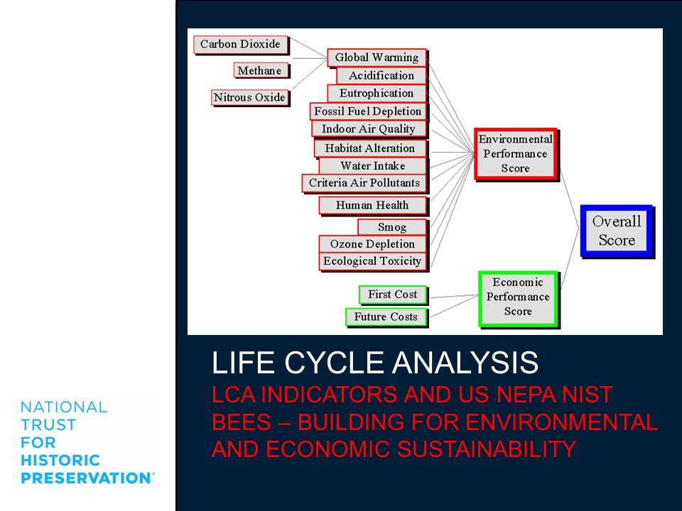 LIFE CYCLE ANALYSIS LCA INDICATORS AND US NEPA NIST