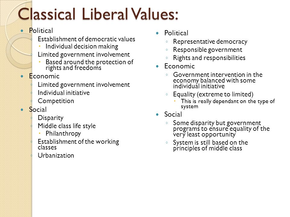 handbook of political theory classical liberalism The handbook of political theory marks a benchmark publication at the cutting edge of its field it is essential reading for all students and academics of political theory and political philosophy around the world.