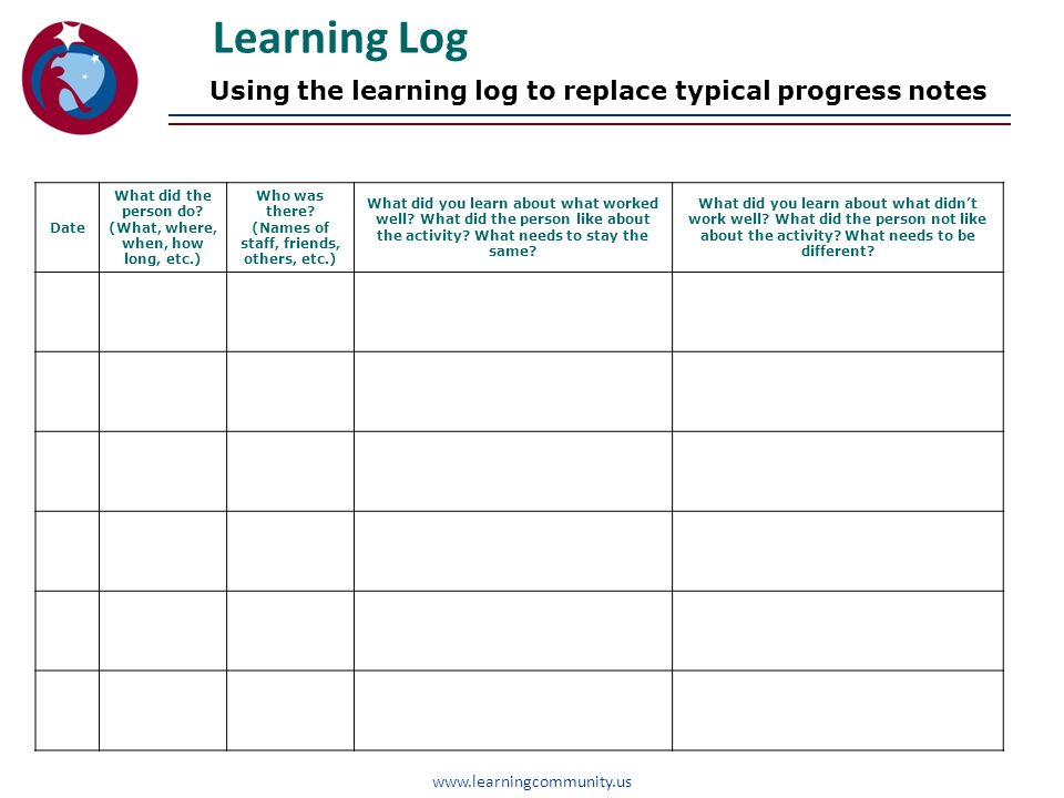 Learning log for Avid learning log template