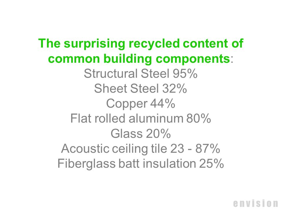 The surprising recycled content of