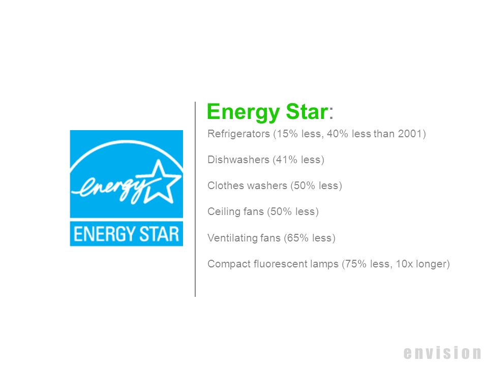 Energy Star: Refrigerators (15% less, 40% less than 2001) Dishwashers (41% less) Clothes washers (50% less)