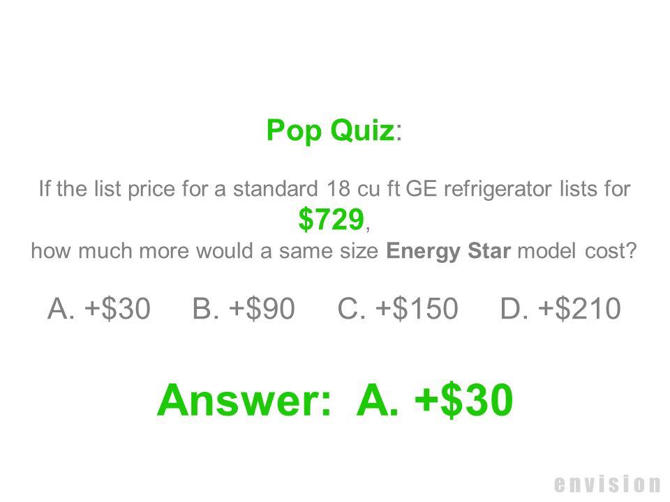 Answer: A. +$30 Pop Quiz: $729, A. +$30 B. +$90 C. +$150 D. +$210