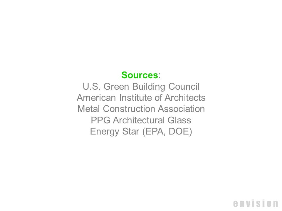 U.S. Green Building Council American Institute of Architects