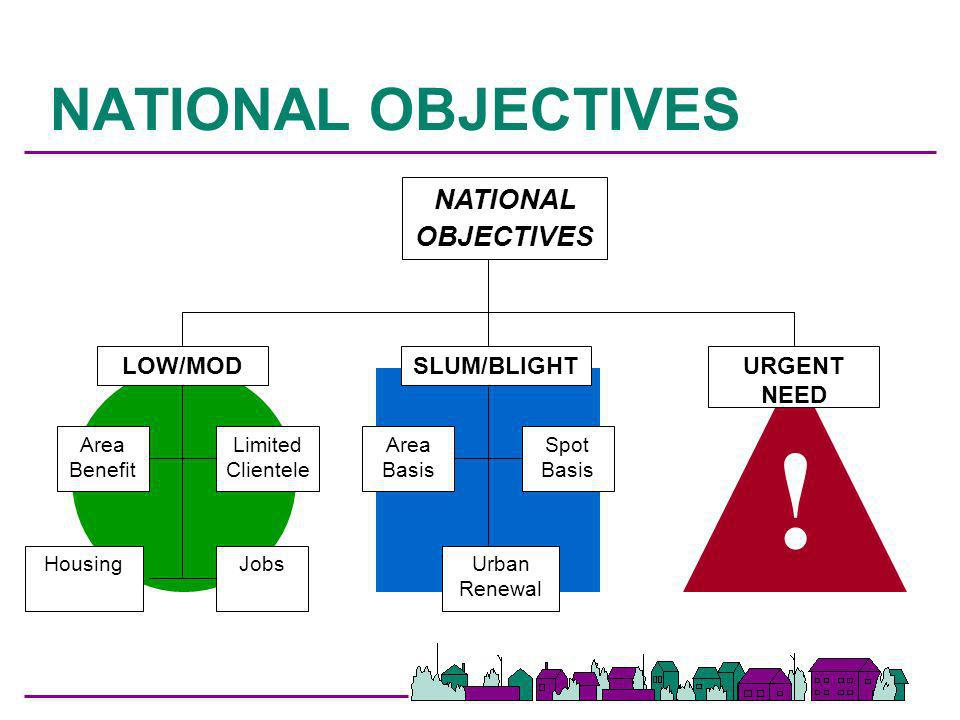 ! NATIONAL OBJECTIVES NATIONAL OBJECTIVES LOW/MOD SLUM/BLIGHT