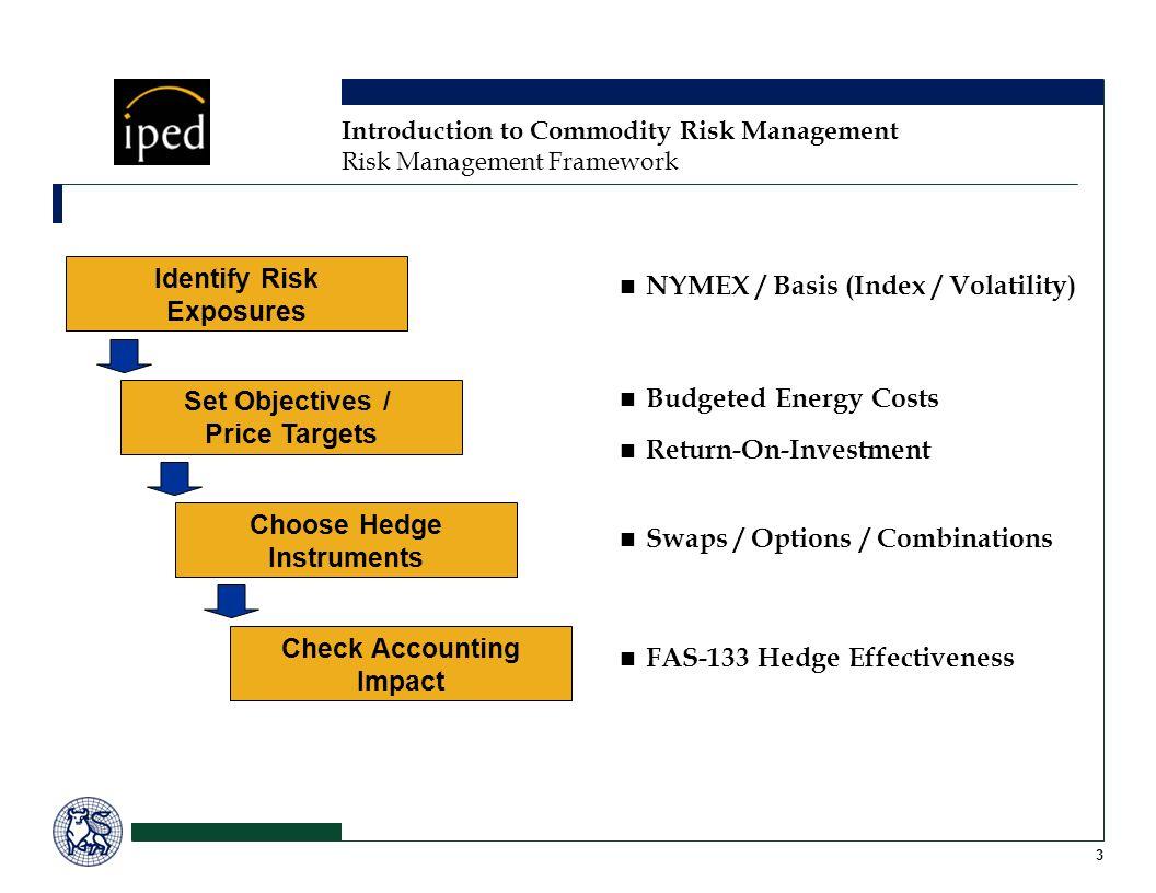 NYMEX / Basis (Index / Volatility)