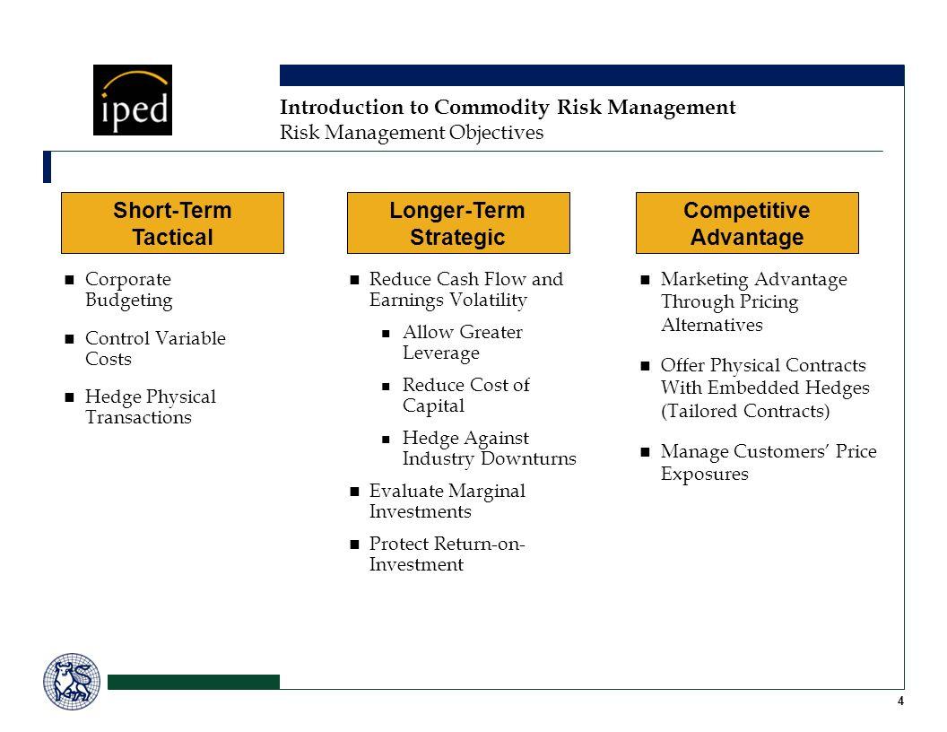 Short-Term Tactical Longer-Term Strategic Competitive Advantage