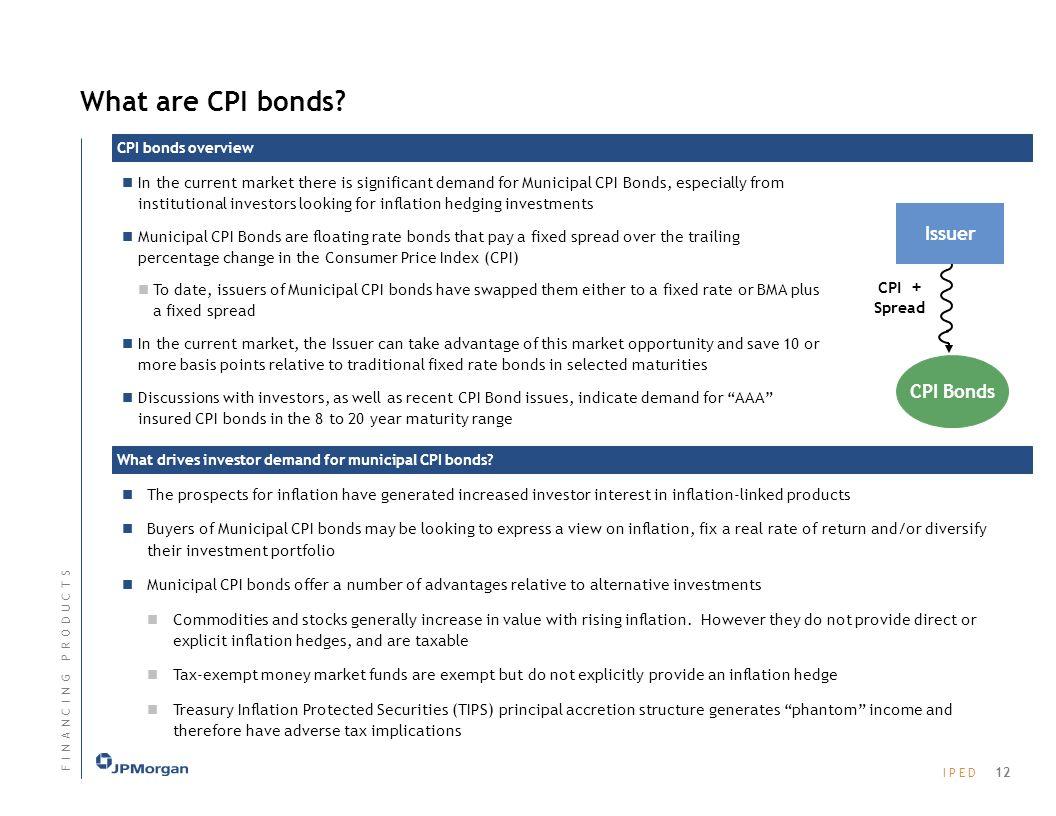 What are CPI bonds Issuer CPI Bonds