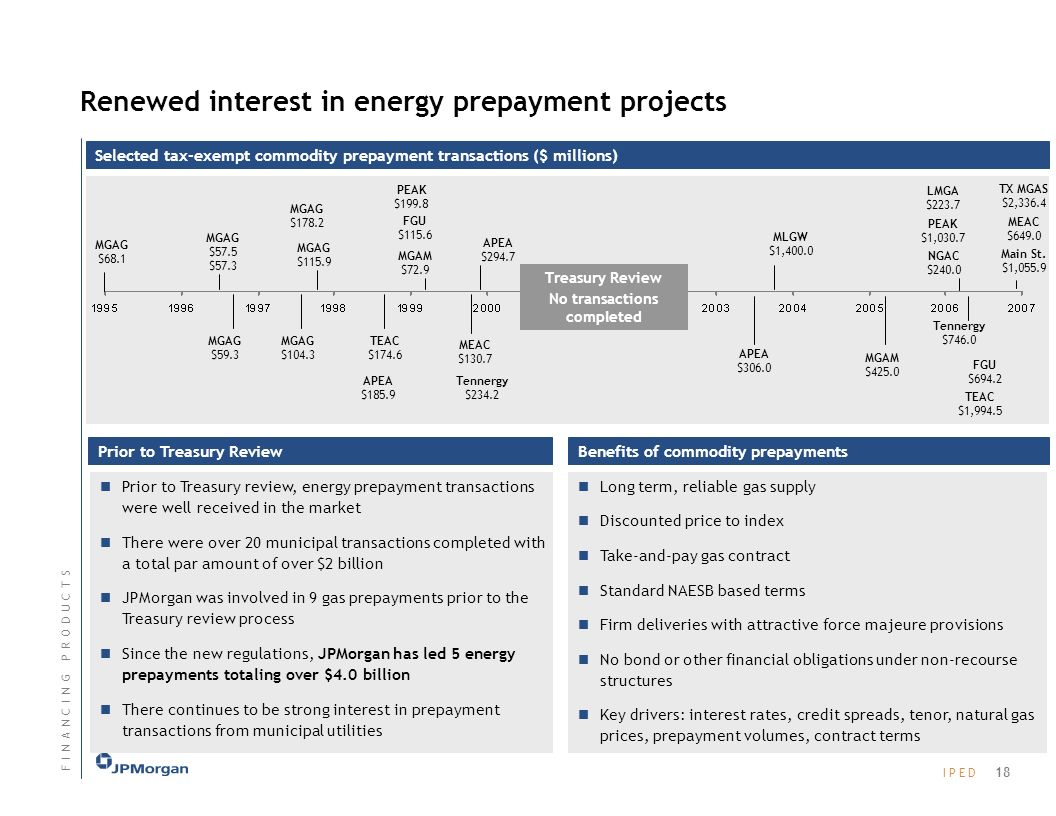 Renewed interest in energy prepayment projects