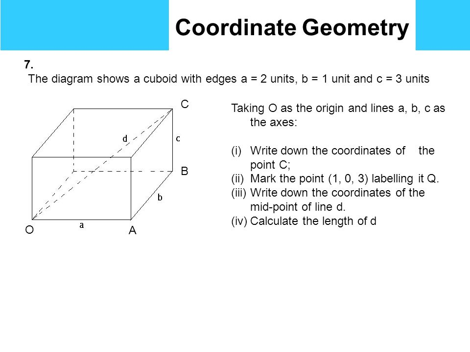 Coordinate geometry learning outcomes ppt video online download coordinate geometry 7 the diagram shows a cuboid with edges a 2 units ccuart Images
