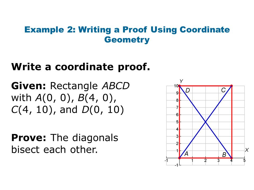 Example 2: Writing a Proof Using Coordinate Geometry