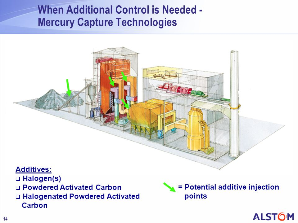 When Additional Control is Needed - Mercury Capture Technologies