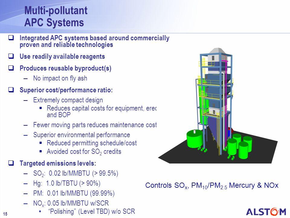 Multi-pollutant APC Systems
