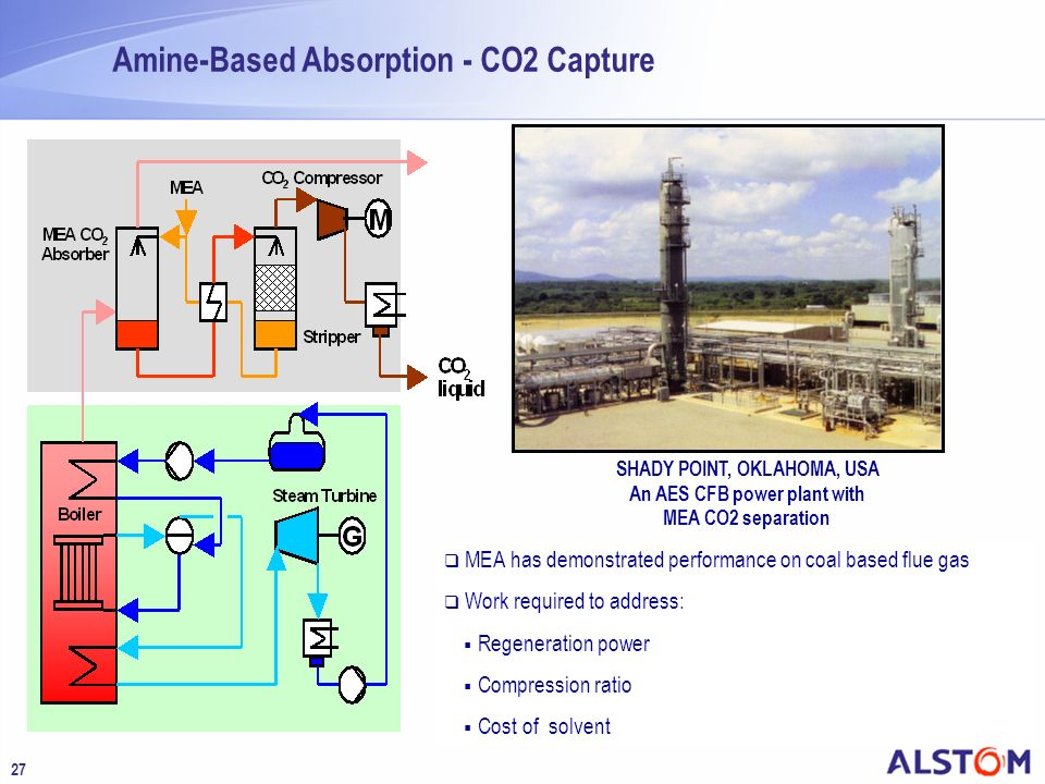 Amine-Based Absorption - CO2 Capture