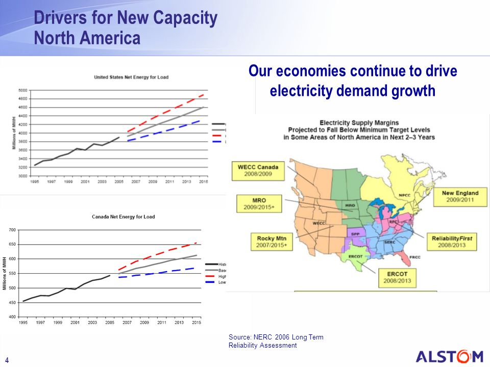 Drivers for New Capacity North America