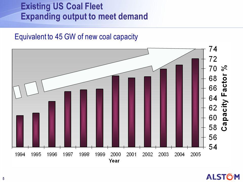 Existing US Coal Fleet Expanding output to meet demand