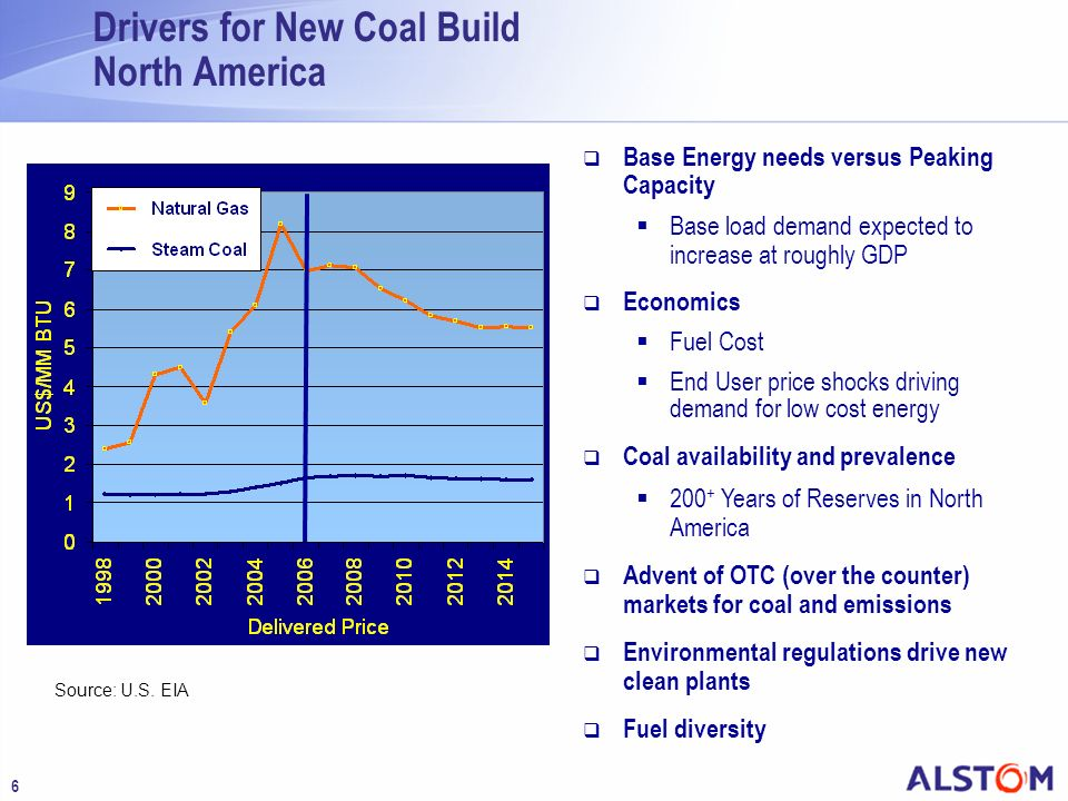 Drivers for New Coal Build North America