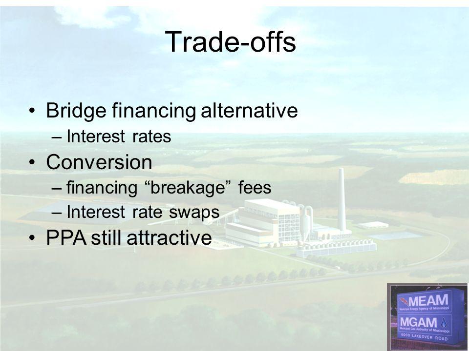Trade-offs Bridge financing alternative Conversion