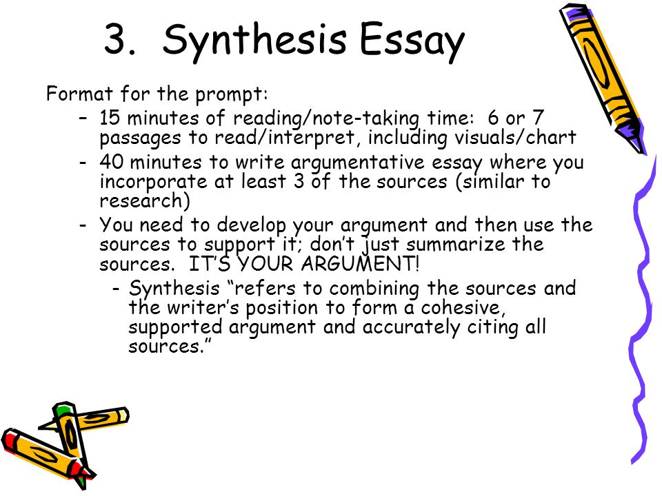ap lang and comp synthesis essay prompts How to craft an argument for ap english language the ap english language persuasive (or argumentative) the persuasive essay and a similar task, the synthesis.