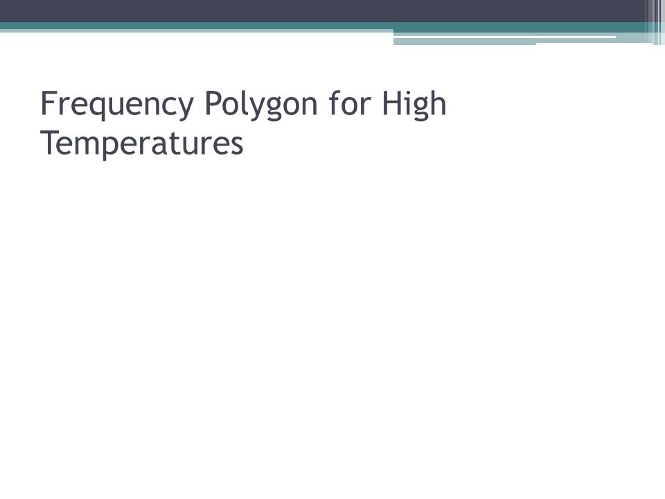 how to draw frequency polygon spm