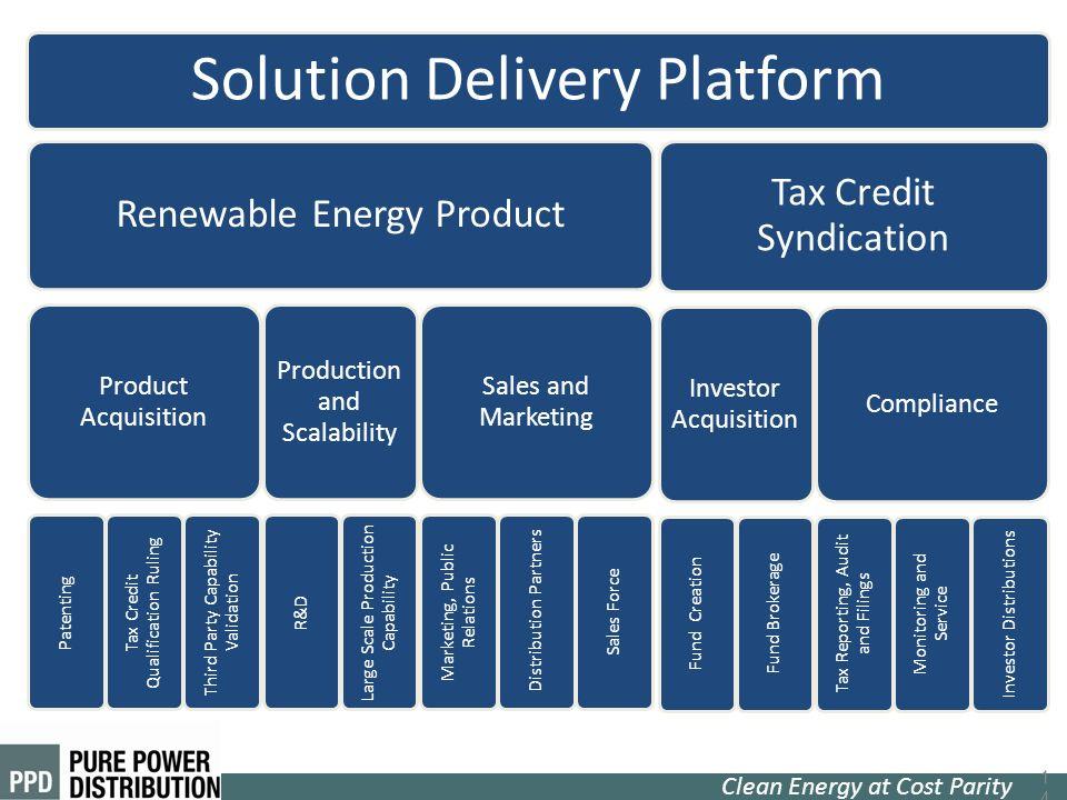 Solution Delivery Platform