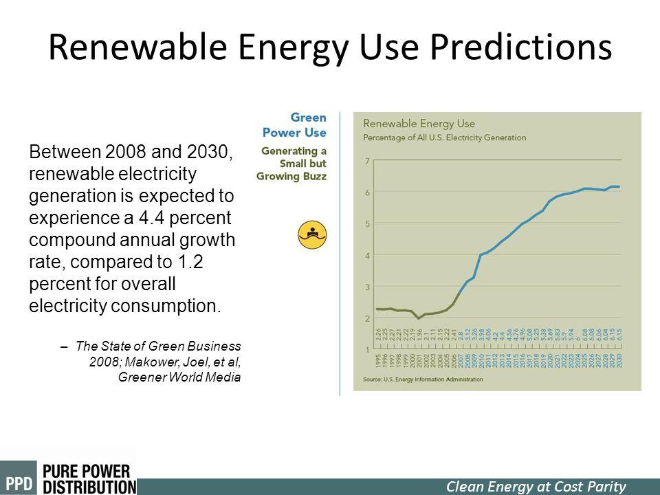 Renewable Energy Use Predictions