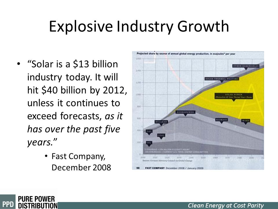 Explosive Industry Growth