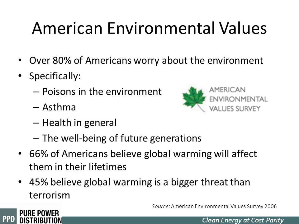 American Environmental Values