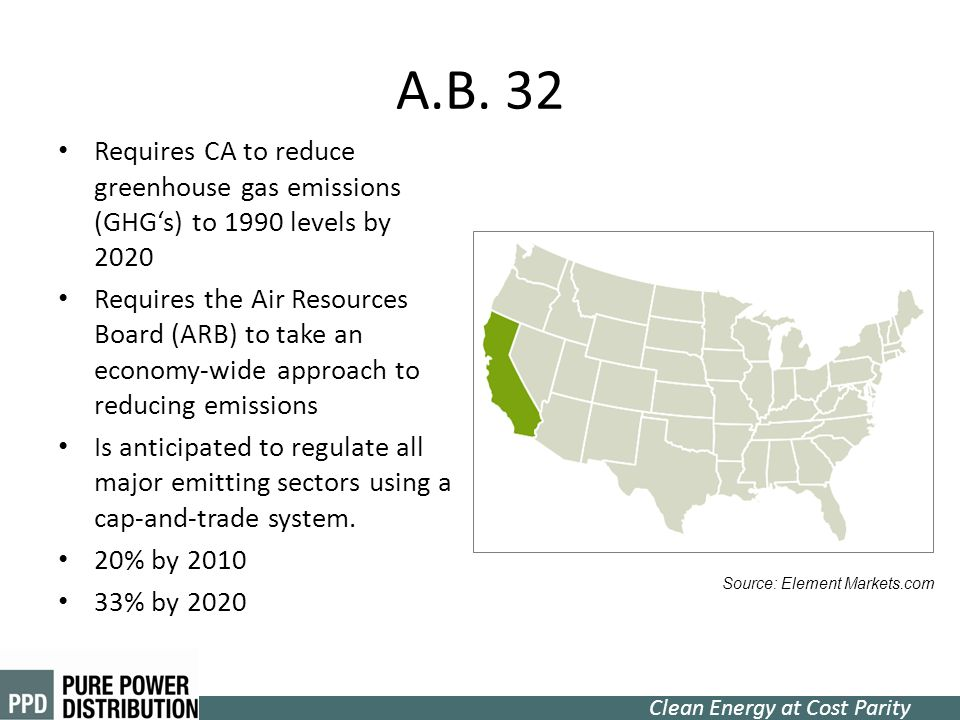 A.B. 32 Requires CA to reduce greenhouse gas emissions (GHG's) to 1990 levels by 2020.
